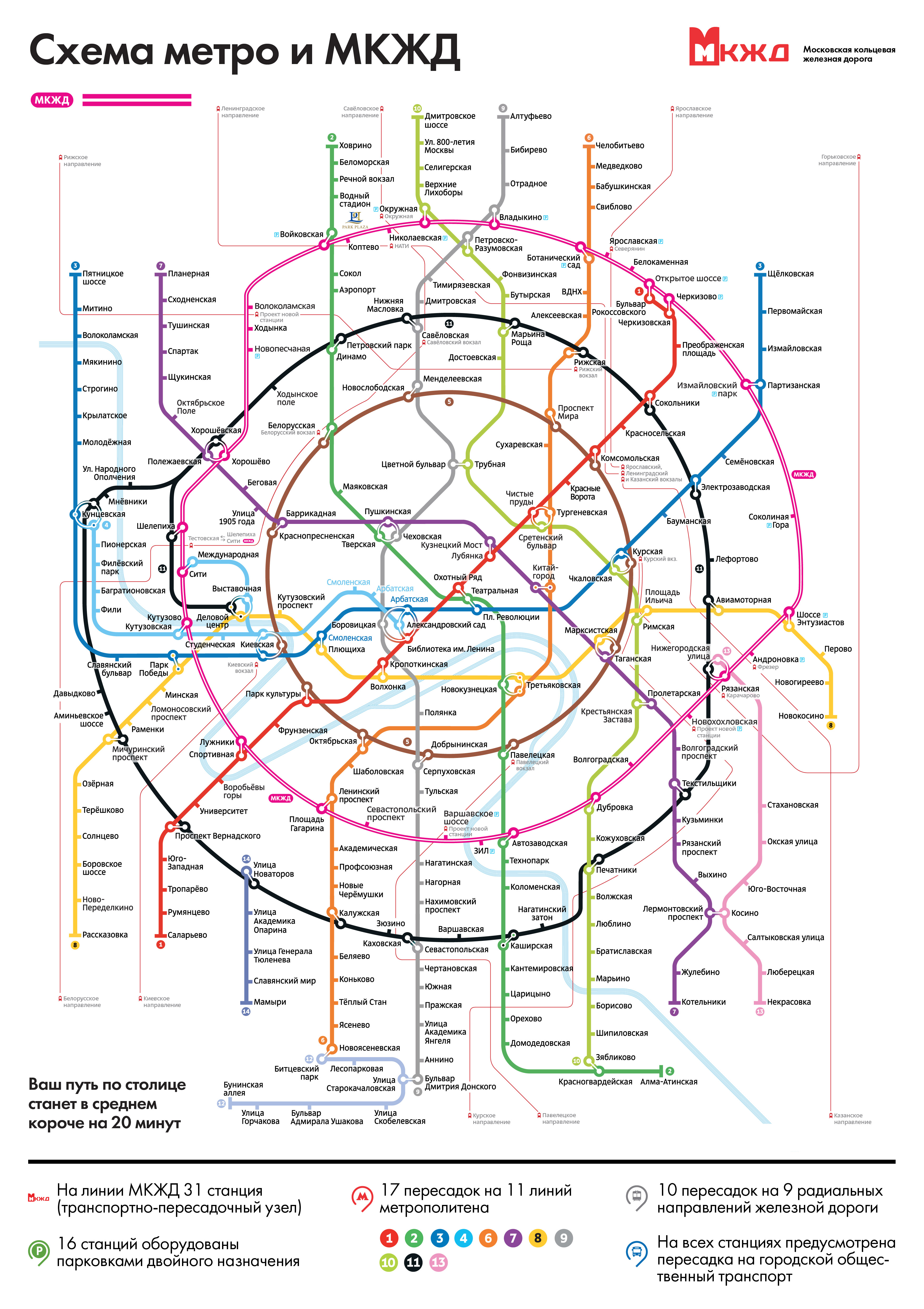 Схема большого кольца московской железной дороги со станциями